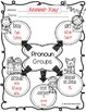Pronouns Graphic Organizers with Anchor Chart Poster/Sign