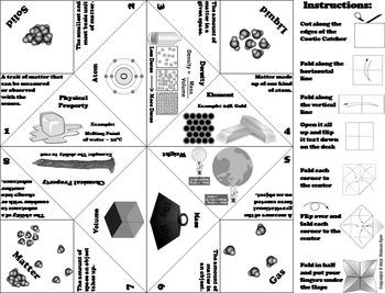Properties of Matter Activity/ Foldable (Mass, Volume