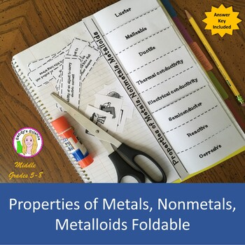 Properties of Metals, Nonmetals, Metalloids Foldable by