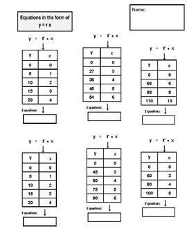 Proportional Relationships: Connecting Tables to Equations