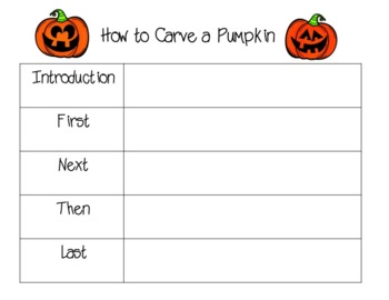 PUMPKIN INVESTIGATIONS, STEM, AND MATH ACTIVITIES by Sweet