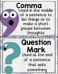 Punctuation anchor charts  practice also by the mountain teacher tpt rh teacherspayteachers