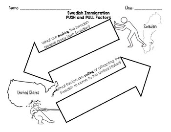 Push and Pull Factors Immigration Graphic Organizer by