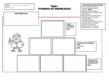 Pyramid of Knowledge Learning Menu template with DOK 6