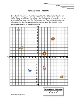 Pythagorean Theorem Activity (Thanksgiving Edition) by