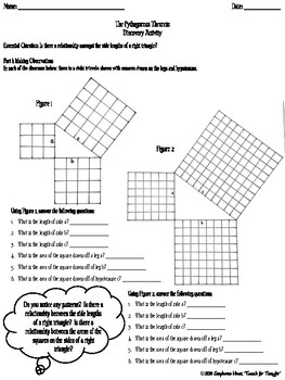 Pythagorean Theorem Discovery Activity by Teach for