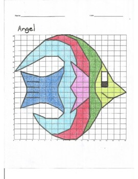 Quadrant 1 Coordinate Graph Mystery Picture, Angel Fish by
