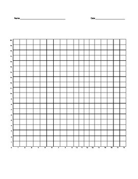 Quadrant 1 Coordinate Graph Mystery Picture, Sam and Sal