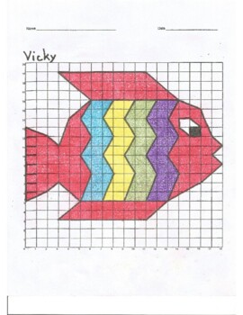 Quadrant 1 Coordinate Graph Mystery Picture, Vicky Fish by