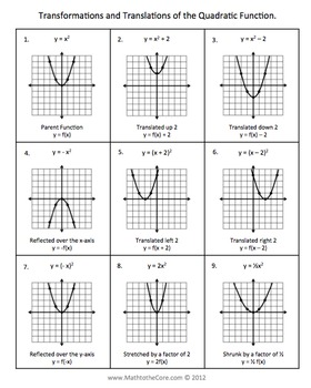Quadraticparabola Function Graph Transformations Notes