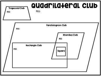 Quadrilateral Clubs Anchor Chart & Interactive Notebook