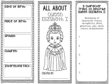 Queen Elizabeth I Historical Figure Research Project Interactive