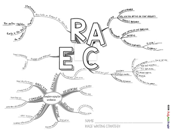RACE Writing Strategy Activity: Mind Maps, Sketch Notes