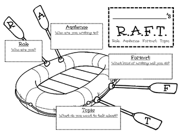RAFT [Role Audience Format Topic] Graphic Organizer by The
