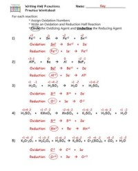 REDOX: Writing Half Reactions Practice Worksheet by The ...