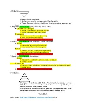 RESEARCH PAPER OUTLINE And FIRST DRAFT EXAMPLE Color Coded By