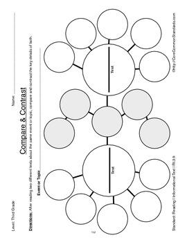 RI.3.9 Third Grade Common Core Worksheets, Activity, and