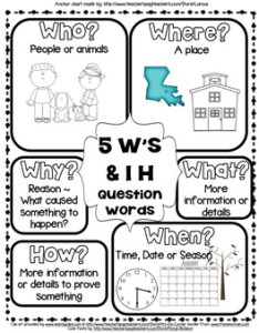 Rl  ri ws and  question words anchor chart who what when where why how also rh teacherspayteachers