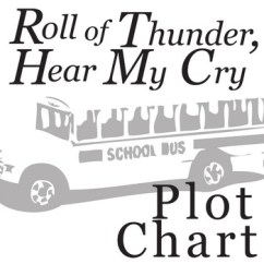 Roll Of Thunder Hear My Cry Plot Diagram White Rodgers Thermostat Wiring Heat Pump Thunder, Chart Organizer Arc | Tpt