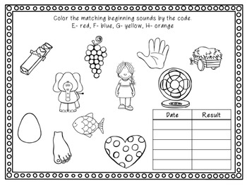 RTI Interventions for First Sounds, Beginning Sounds