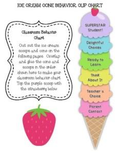 Rainbow ice cream classroom decor set also by little learner   playground rh teacherspayteachers
