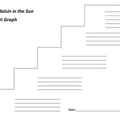 Plot Diagram Of Pride And Prejudice Well Pump Wiring A Raisin In The Sun Online Graph Lorraine Hansberry Tpt Symbols