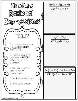 Rational Expressions & Equations Packet Doodle Graphic