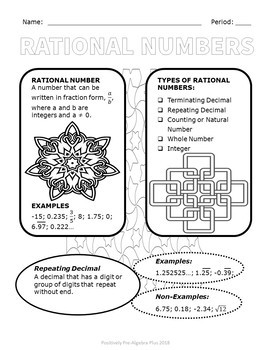 Rational Numbers Scribb Notes by Positively Pre-Algebra