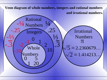 venn diagram of rational and irrational numbers 2004 suzuki forenza belt with student handouts tpt