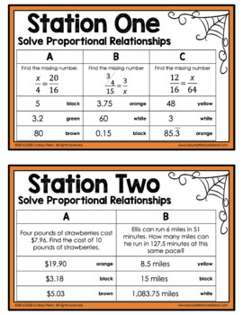 Ratios and Proportions : Editable Math Stations by Lindsay