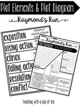 Raymond's Run: Plot Elements & Plot Diagram by Teaching