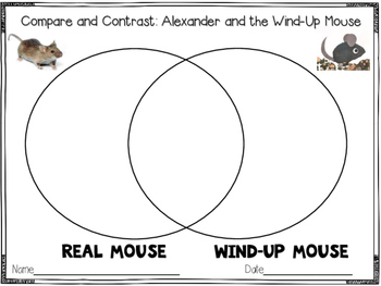 Alexander and the Wind Up Mouse Readers Response by First