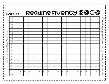 Reading Fluency Data Chart for Students by
