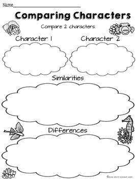 FREE Reading Response Sheets for Higher Order Thinking