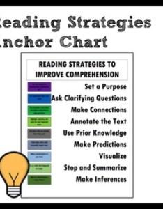 also reading strategies anchor chart by middle school writer tpt rh teacherspayteachers