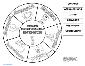 Reading Strategies Lessons and Printables for the SMART