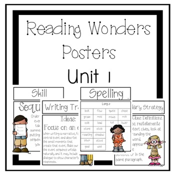 Reading Wonders Focus Wall Posters Grade 4 Unit 1 by