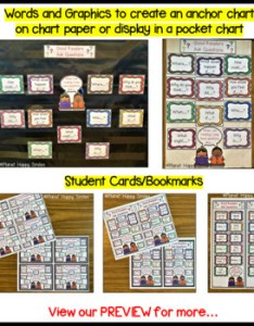 Reading workshop anchor chart  student bookmarks good readers ask questions also rh teacherspayteachers