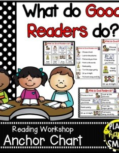Reading workshop anchor chart what do good readers also tpt rh teacherspayteachers