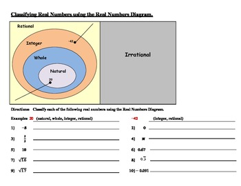 Real Numbers  Classifying (worksheets, Handouts, Activity) By Amy And Amanda