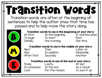 Realistic Fiction Writing Unit by Love Believe Teach with