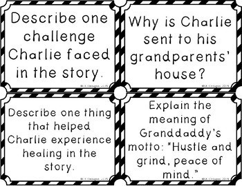 Rebound by Kwame Alexander Novel Study Discussion Question