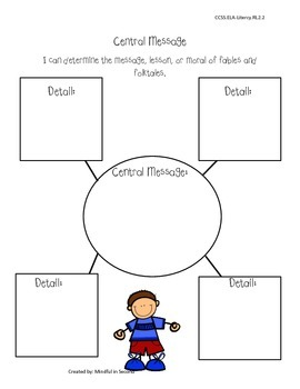 Recounting Stories and Determining Message in Fables and