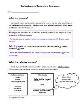 Reflexive And Intensive Pronouns Pronoun Worksheet