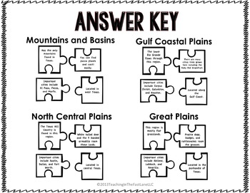 Regions of Texas Puzzle Match Up by Teaching In the Fast