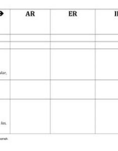 Regular ar er ir verb conjugation review chart also verbs teaching resources teachers pay rh teacherspayteachers