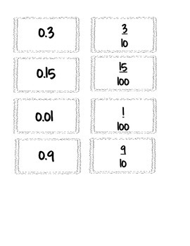 Relating Fractions to Decimals: Tenths and Hundredths by