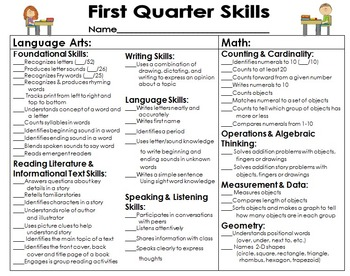 Report Card and ELA and Math Focus Skills Bundle by Angie
