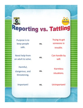Reporting Vs Tattling Behavior Management Classroom