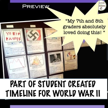 Visual Timeline project for any unit UPDATED EDITABLE RUBRIC | TpT